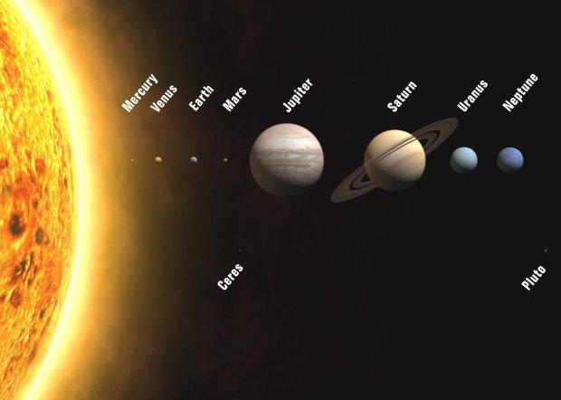 Объекты Солнечной системы