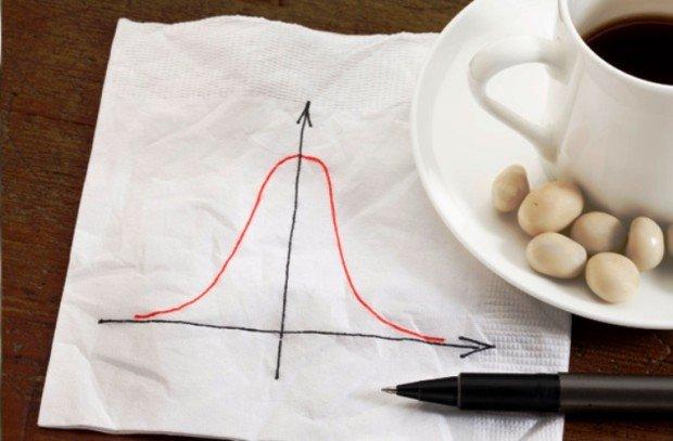 Блюдце с кофе и листик с нарисованной математической функцией