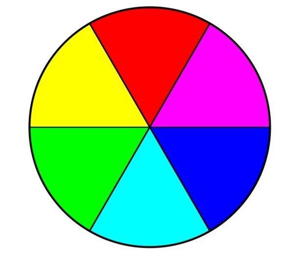 Цветовой круг из 6 цветов