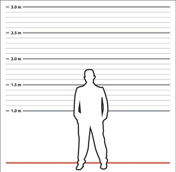 Шкала роста и силуэт человека