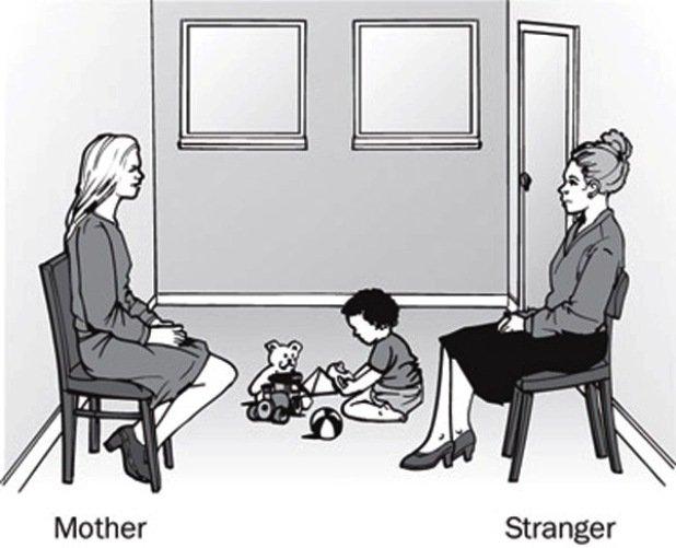 Тест 'Ситуация с участием незнакомца'