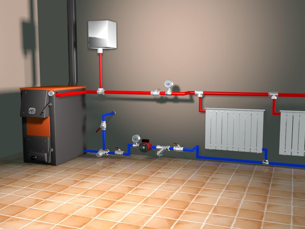 Установка котла отопления в частном доме своими