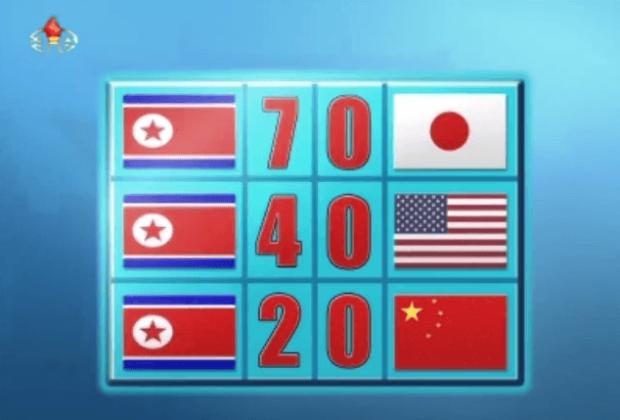 Корейцы — чемпионы мира