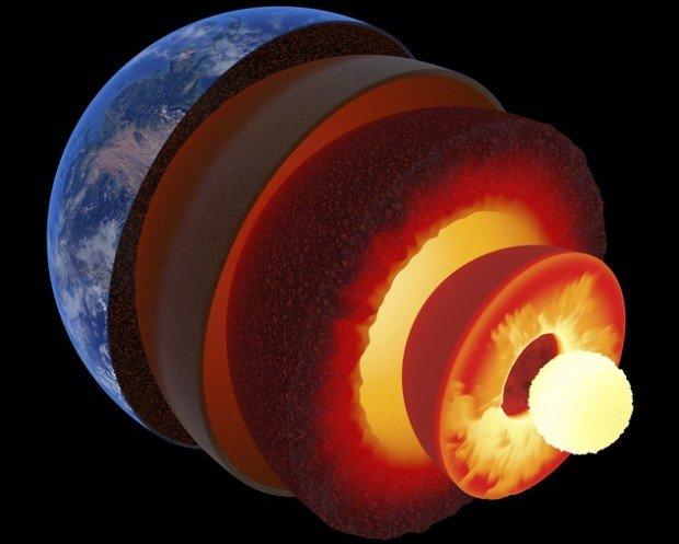 Внутреннее строение Земли: 2 слоя ядра, 2 слоя мантии и земная кора