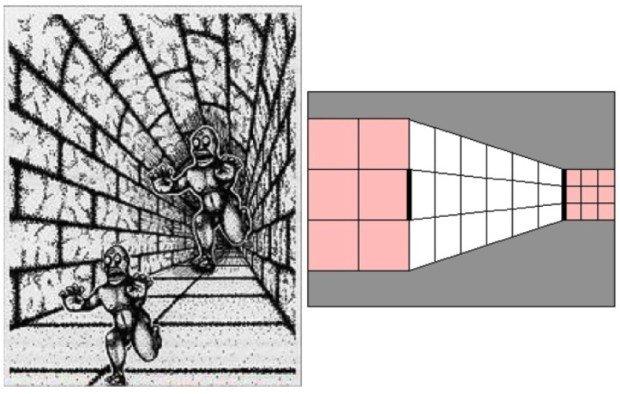 Иллюзия Понцо