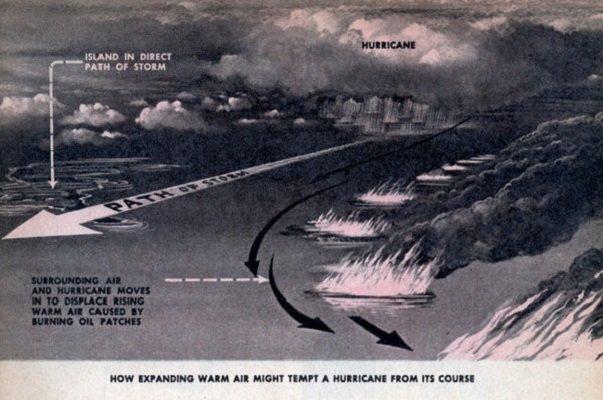 Схема предотвращения бури с помощью нефти
