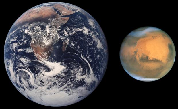Земля и Марс
