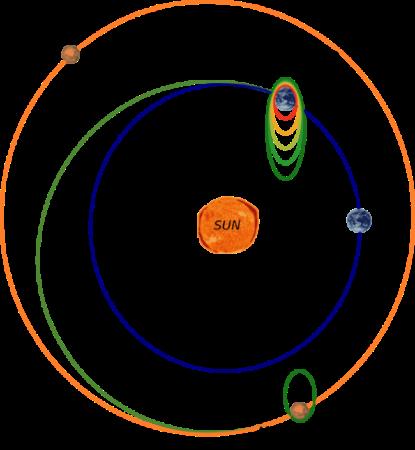 Спутник «Мангальян»