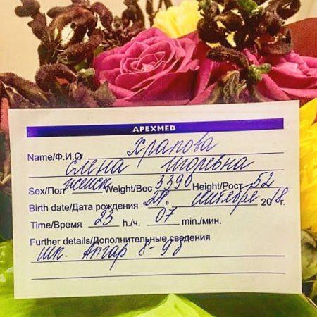 Родовая карточка Елены Глазковой